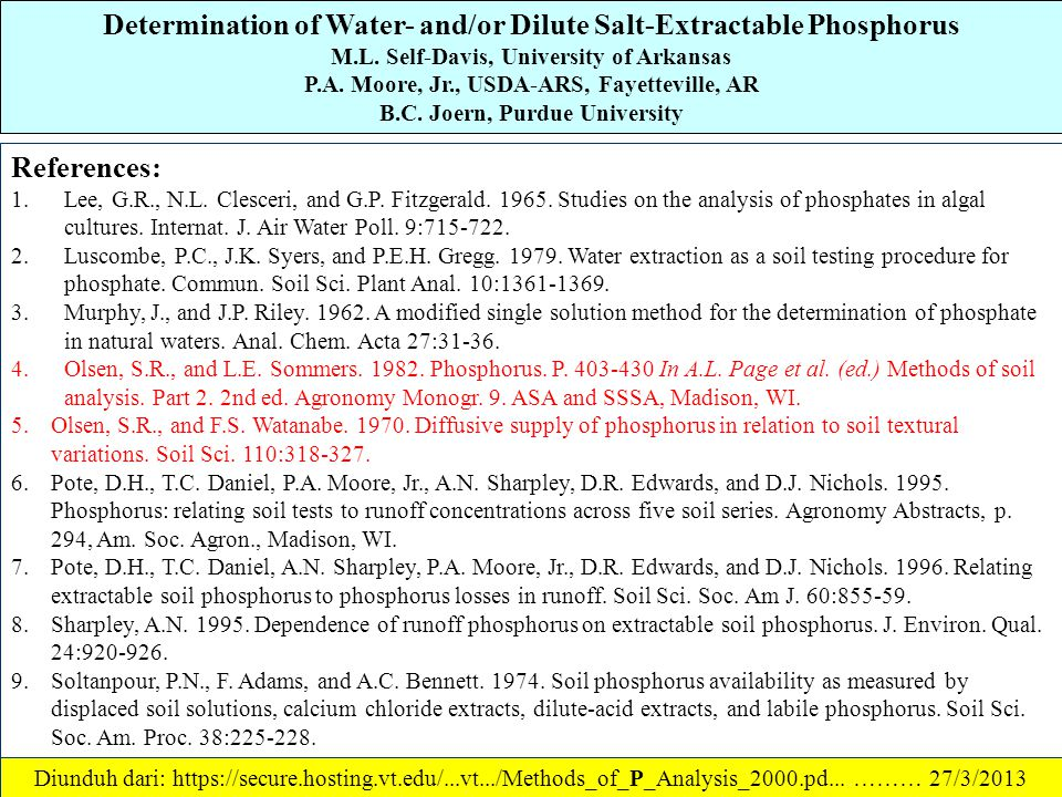 Determination of Water- and/or Dilute Salt-Extractable Phosphorus