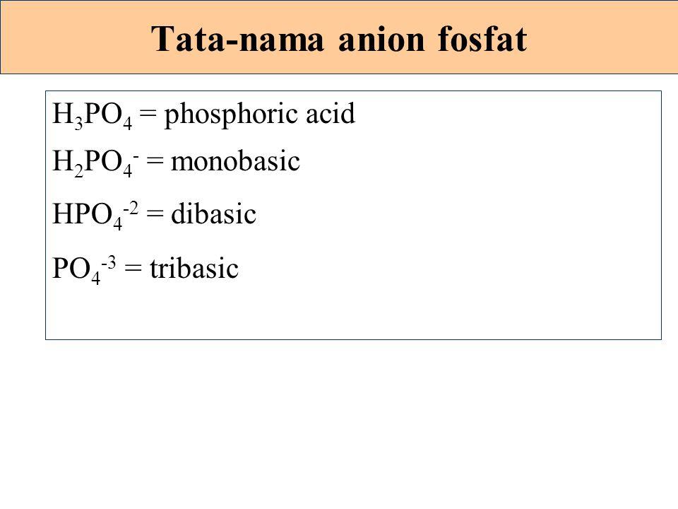Tata-nama anion fosfat