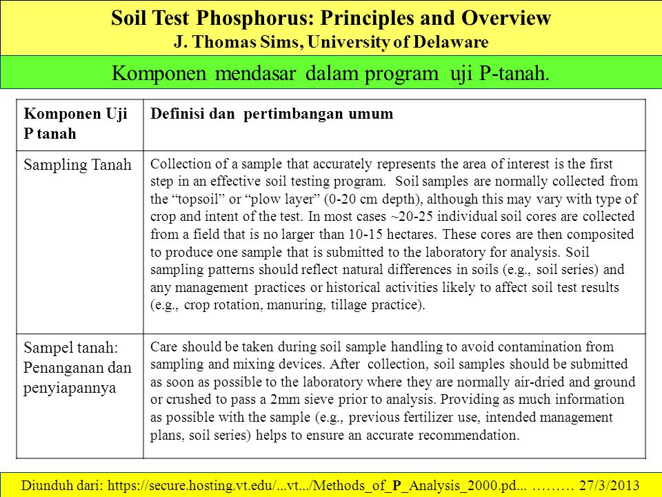 Soil Test Phosphorus: Principles and Overview