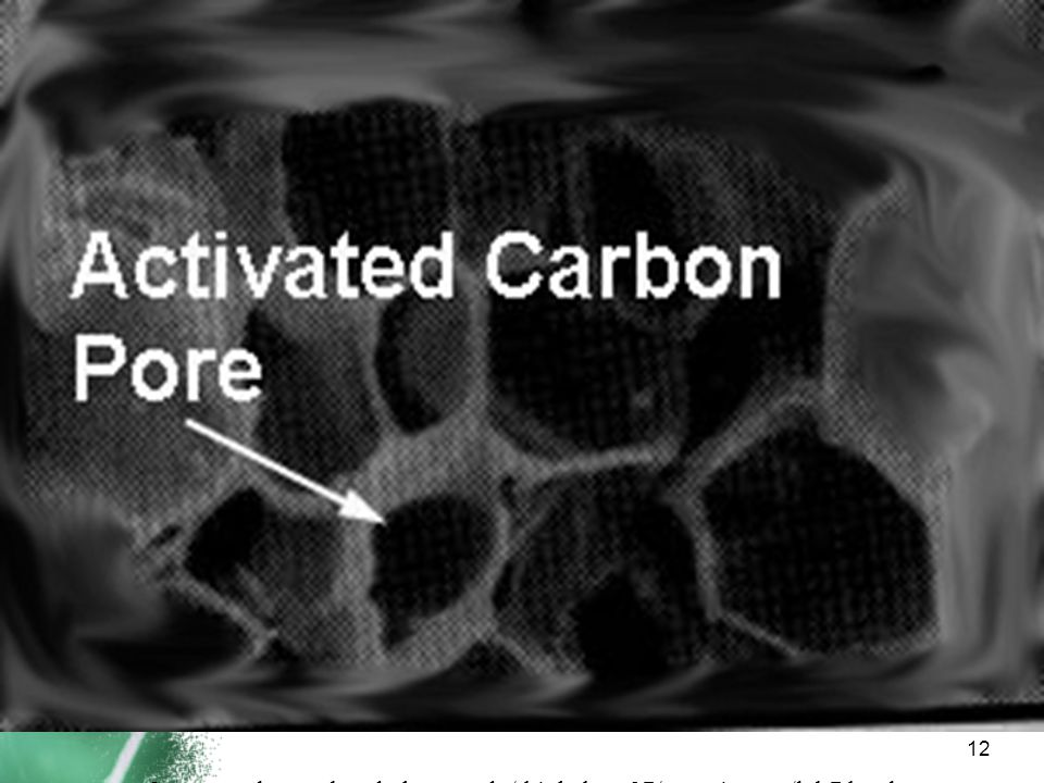 Activated Carbon Picture