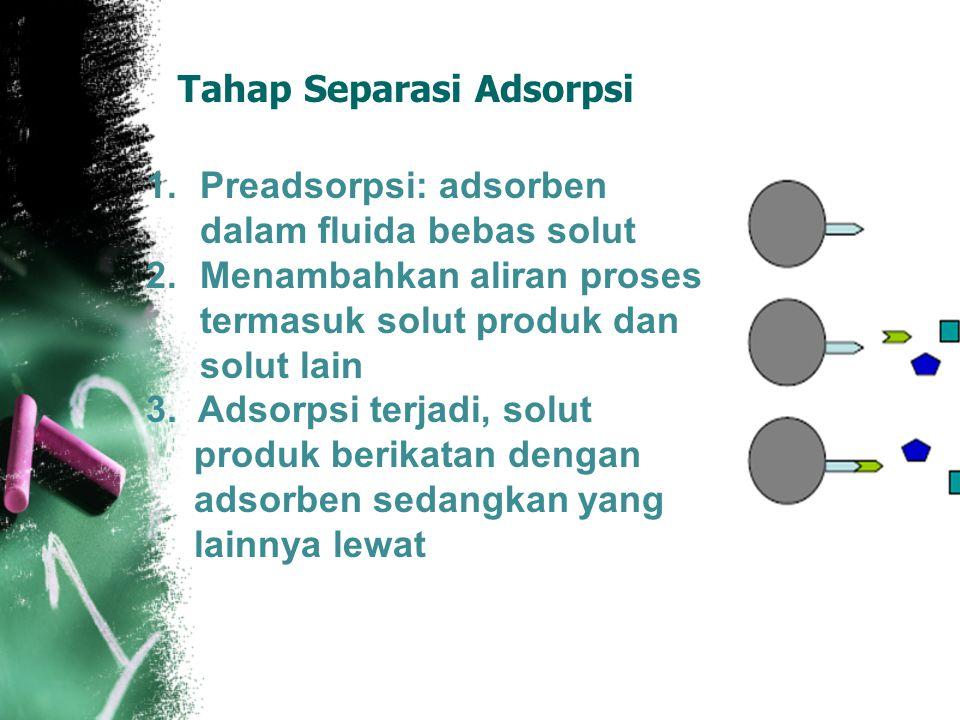 Tahap Separasi Adsorpsi