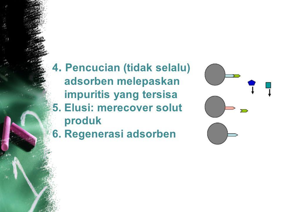 4. Pencucian (tidak selalu) adsorben melepaskan impuritis yang tersisa 5.