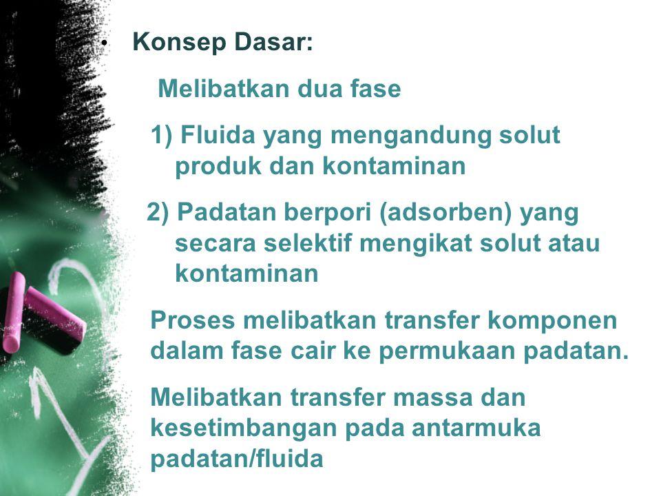 1) Fluida yang mengandung solut produk dan kontaminan