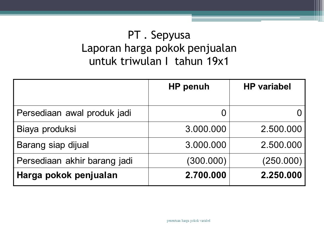 PT . Sepyusa Laporan harga pokok penjualan untuk triwulan I tahun 19x1