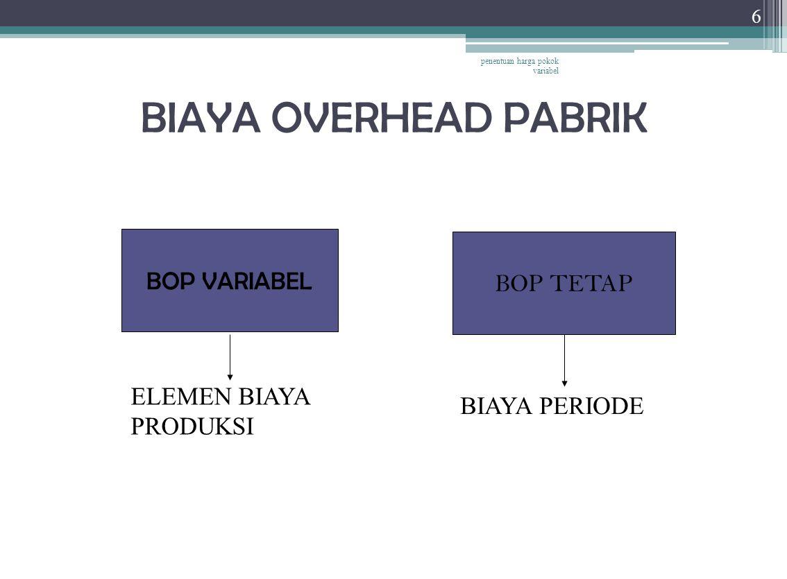 BIAYA OVERHEAD PABRIK BOP VARIABEL BOP TETAP ELEMEN BIAYA