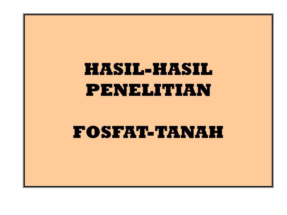 HASIL-HASIL PENELITIAN FOSFAT-TANAH