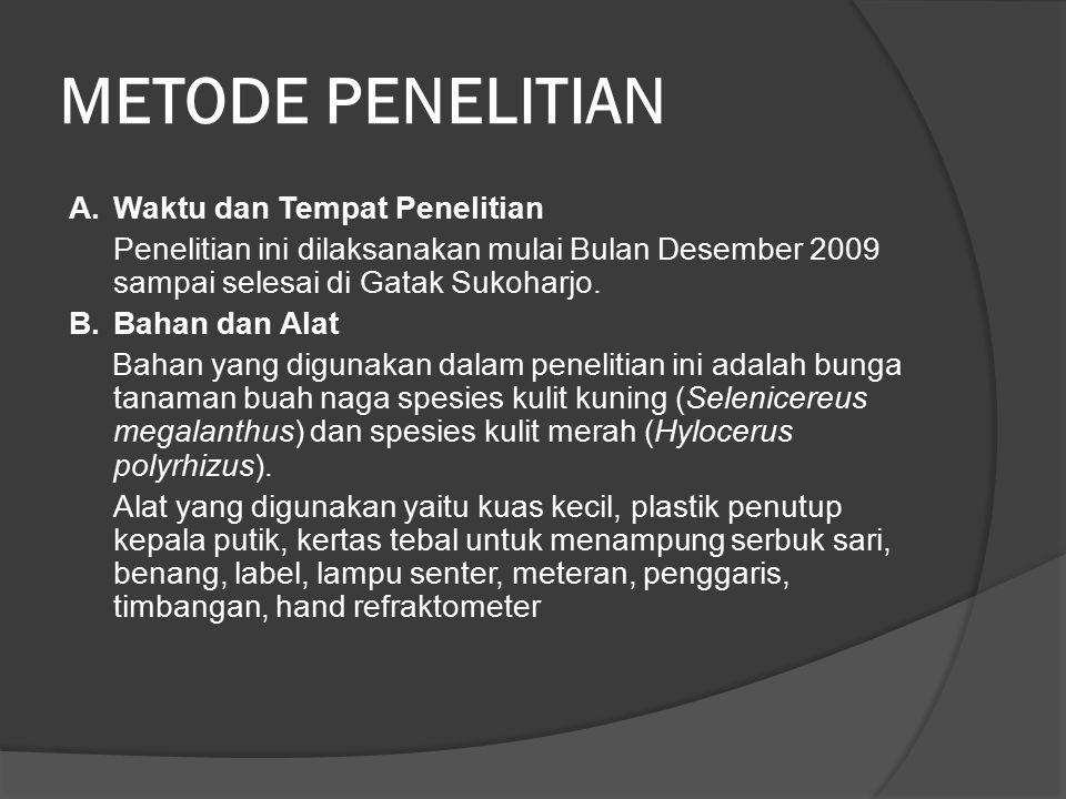 METODE PENELITIAN A. Waktu dan Tempat Penelitian