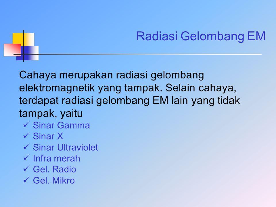 Radiasi Gelombang EM