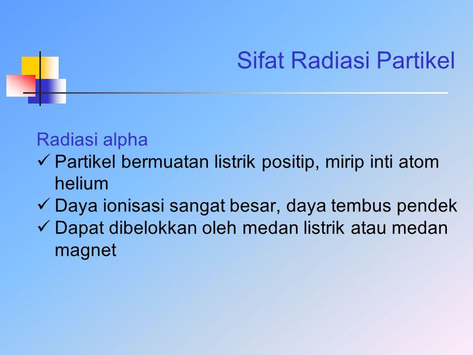 Sifat Radiasi Partikel