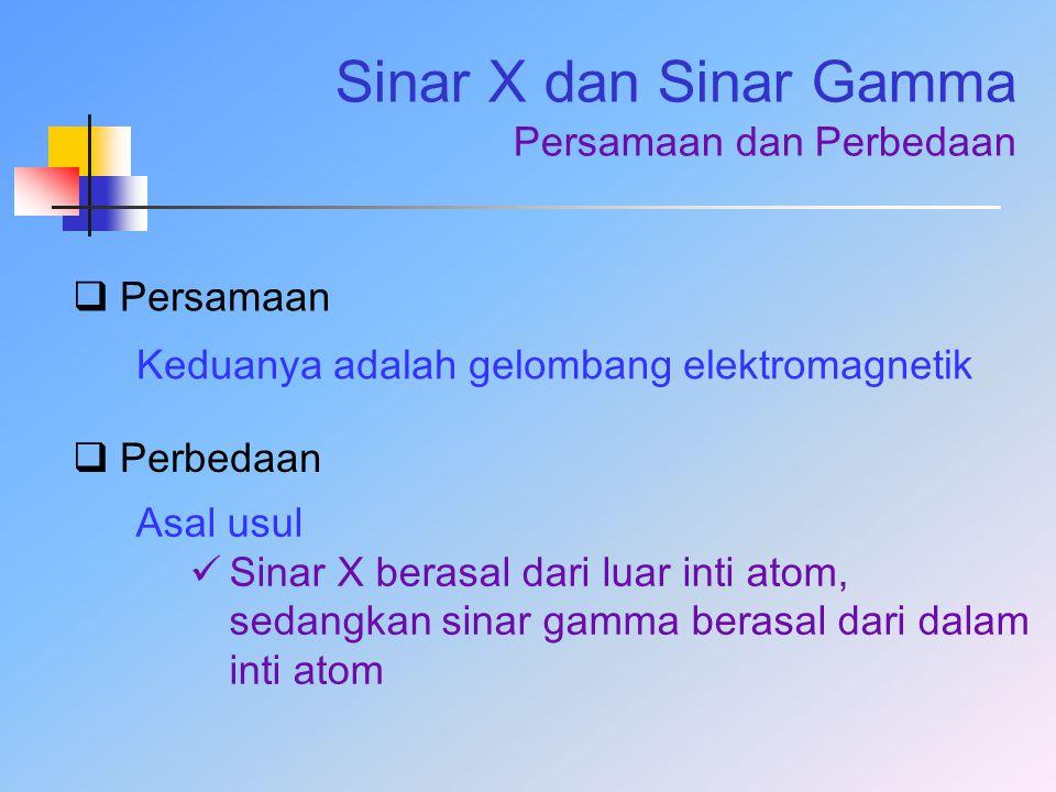 Sinar X dan Sinar Gamma Persamaan dan Perbedaan