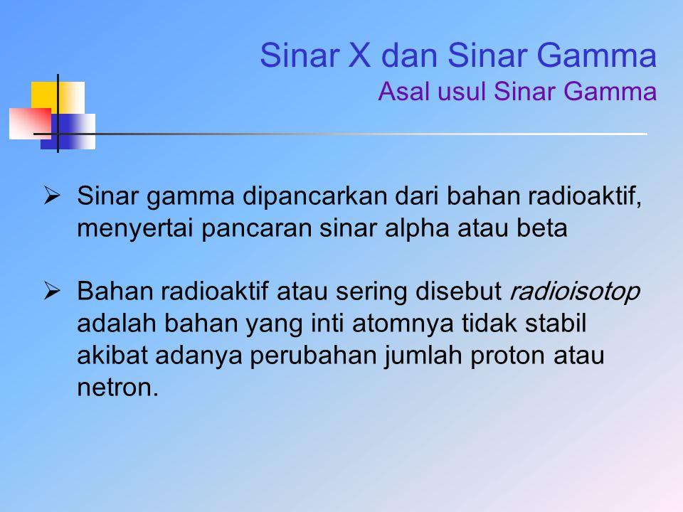 Sinar X dan Sinar Gamma Asal usul Sinar Gamma