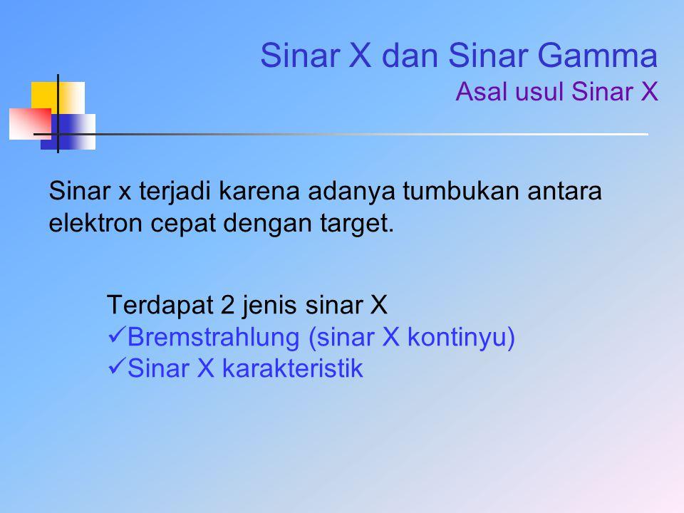 Sinar X dan Sinar Gamma Asal usul Sinar X