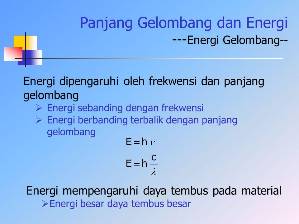 Panjang Gelombang dan Energi ---Energi Gelombang--