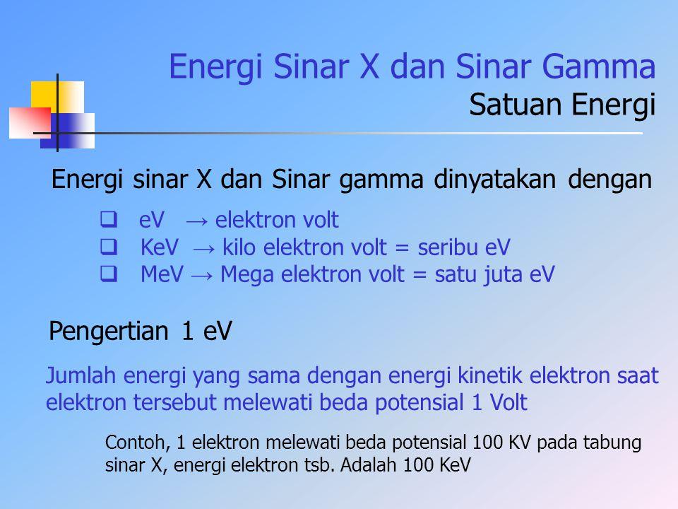 Energi Sinar X dan Sinar Gamma Satuan Energi