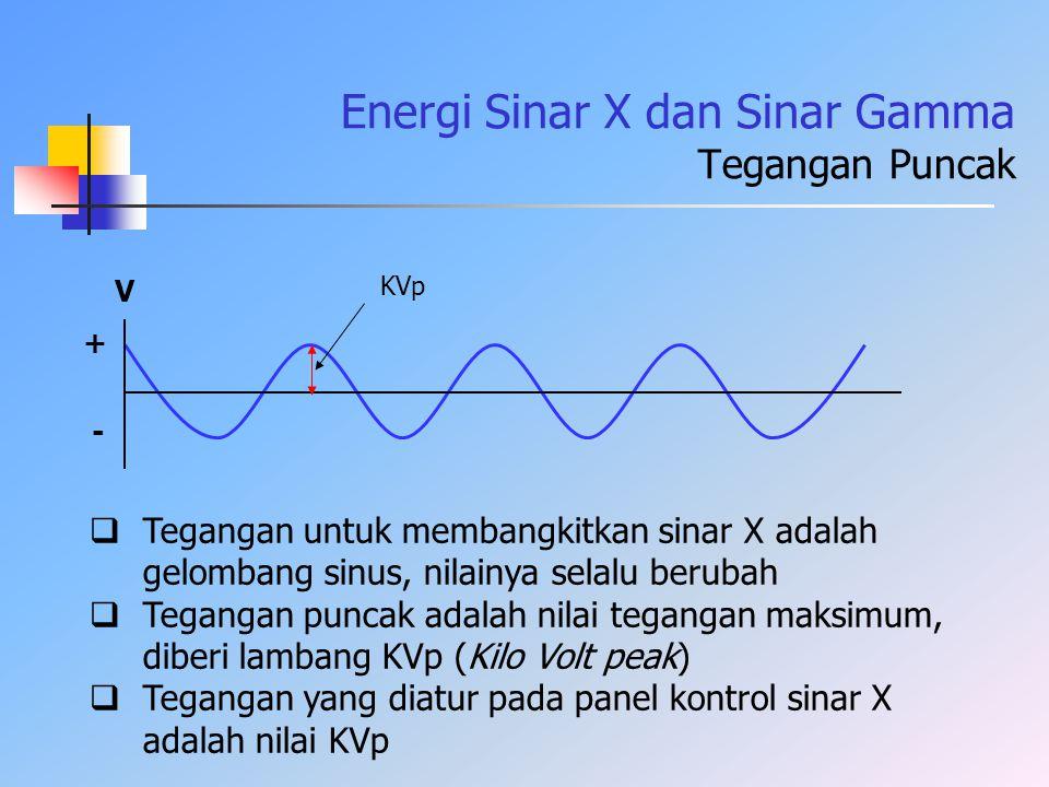 Energi Sinar X dan Sinar Gamma Tegangan Puncak