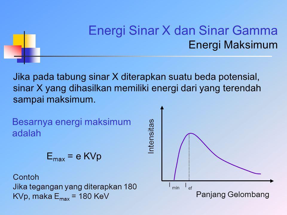 Energi Sinar X dan Sinar Gamma Energi Maksimum