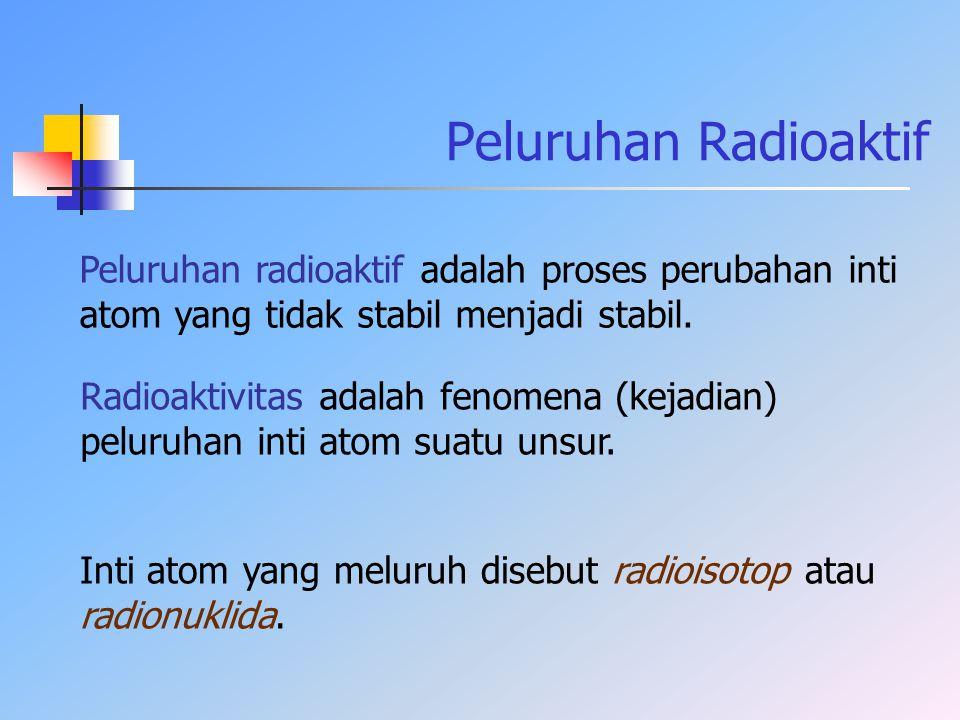 Peluruhan Radioaktif Peluruhan radioaktif adalah proses perubahan inti atom yang tidak stabil menjadi stabil.