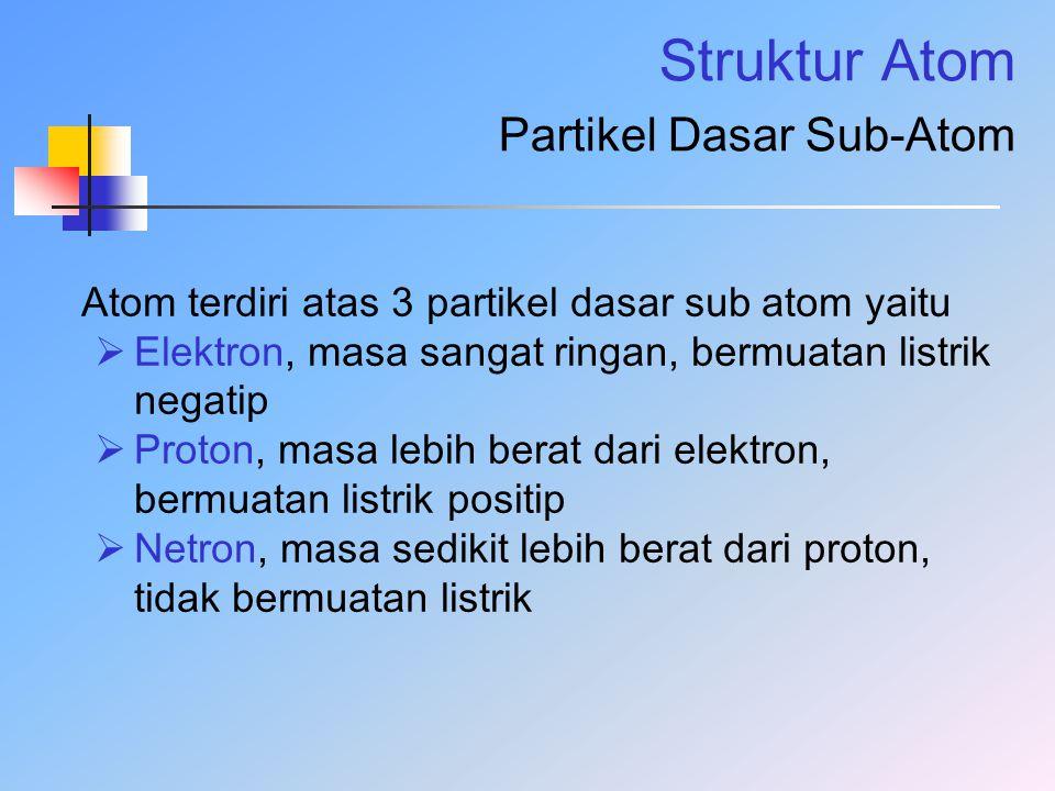 Struktur Atom Partikel Dasar Sub-Atom