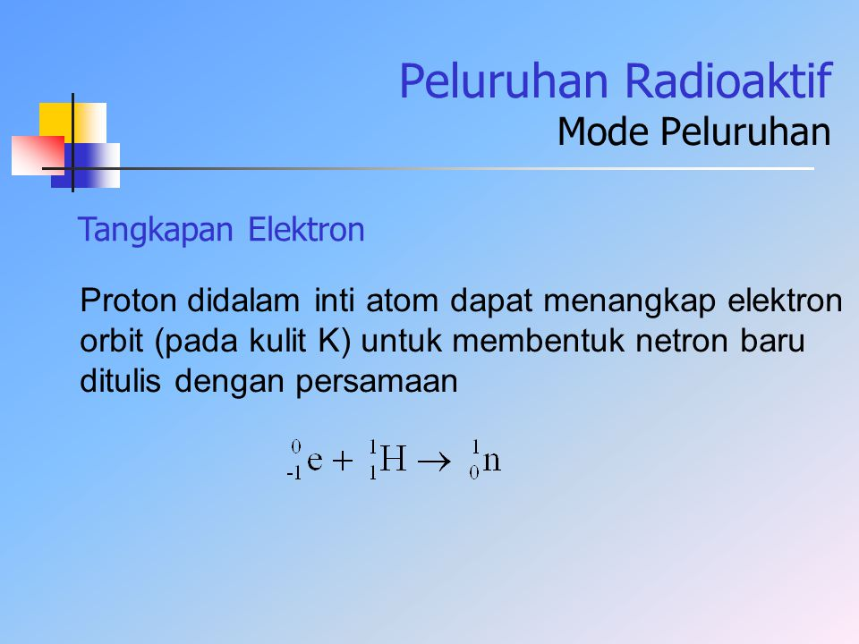Peluruhan Radioaktif Mode Peluruhan