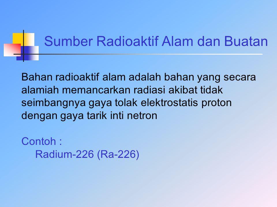 Sumber Radioaktif Alam dan Buatan