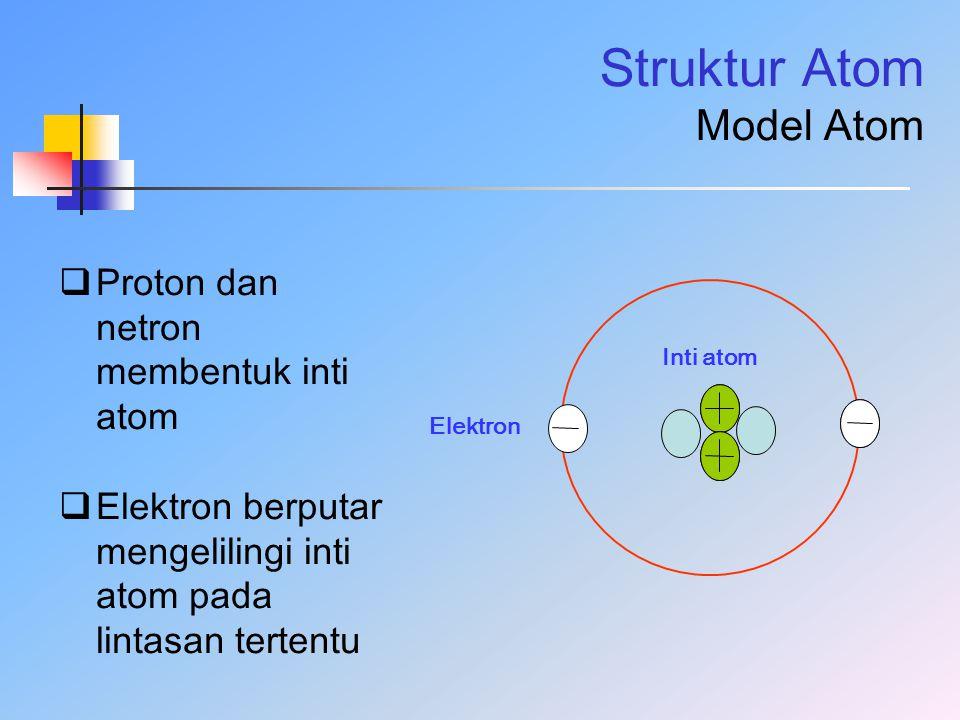 Struktur Atom Model Atom