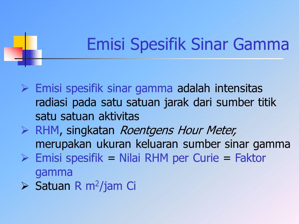 Emisi Spesifik Sinar Gamma