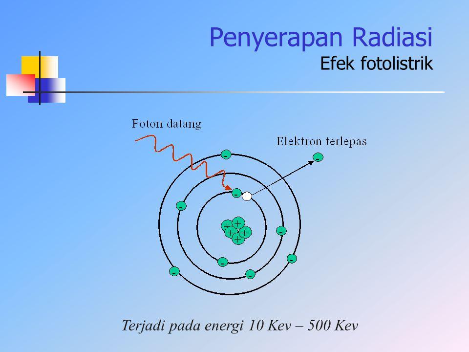 Penyerapan Radiasi Efek fotolistrik