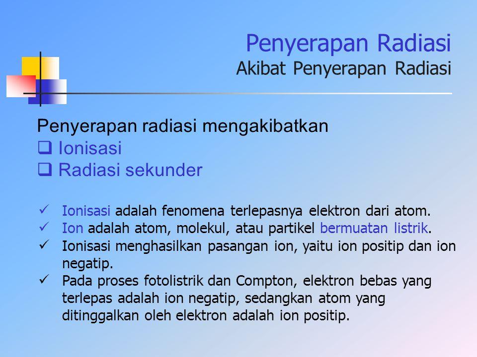 Penyerapan Radiasi Akibat Penyerapan Radiasi