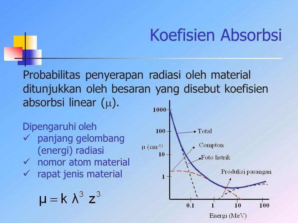 Koefisien Absorbsi Probabilitas penyerapan radiasi oleh material ditunjukkan oleh besaran yang disebut koefisien absorbsi linear ().
