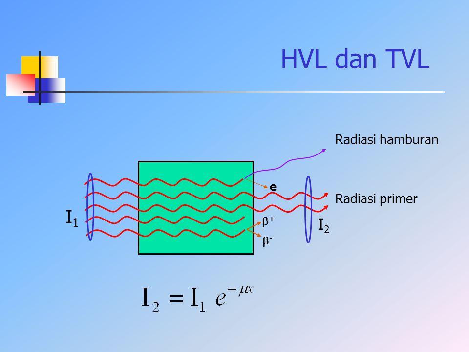 HVL dan TVL Radiasi primer Radiasi hamburan - + e I1 I2
