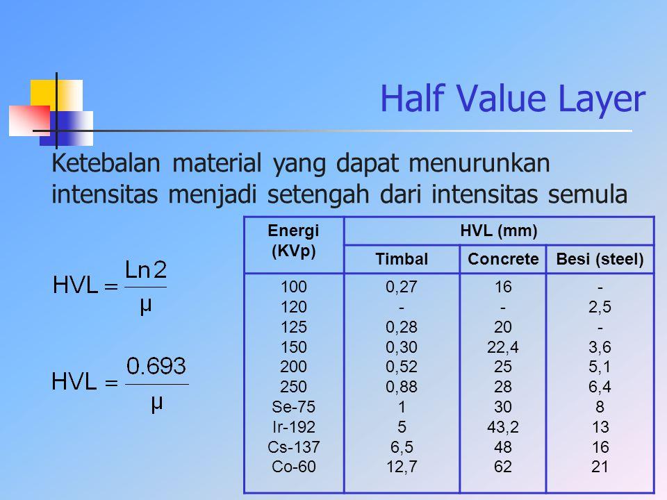 Half Value Layer Ketebalan material yang dapat menurunkan intensitas menjadi setengah dari intensitas semula.