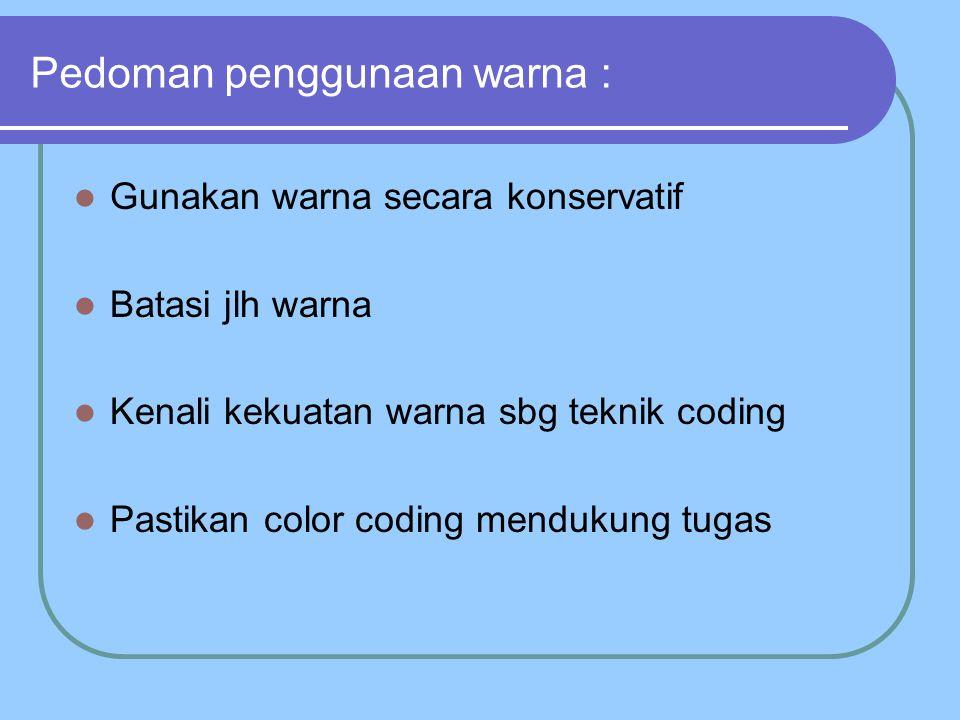 Pedoman penggunaan warna :
