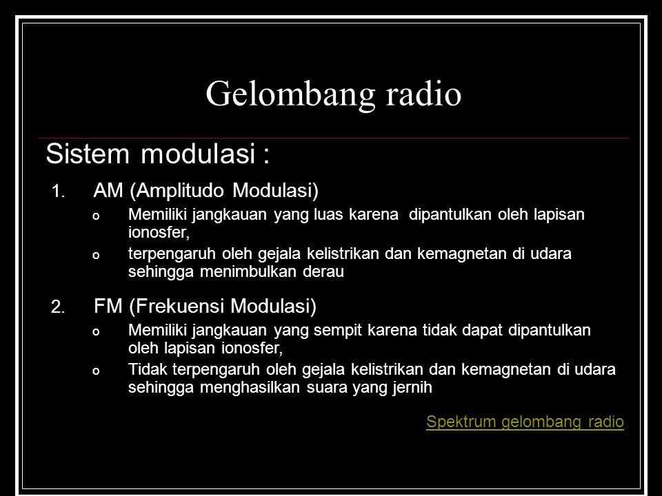 Gelombang radio Sistem modulasi : AM (Amplitudo Modulasi)