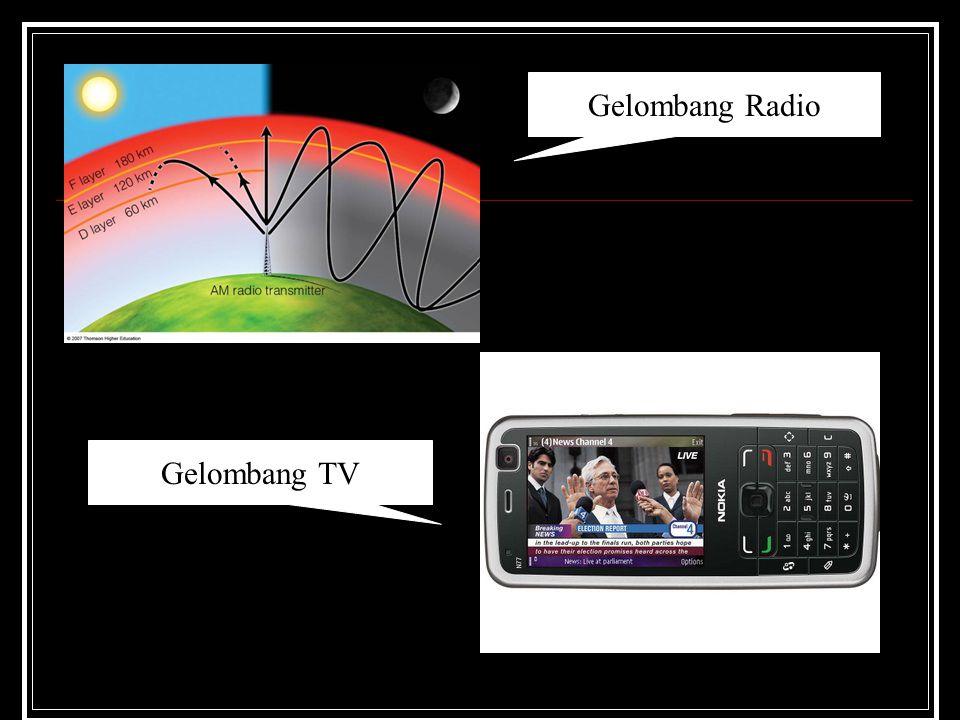 Gelombang Radio Gelombang TV