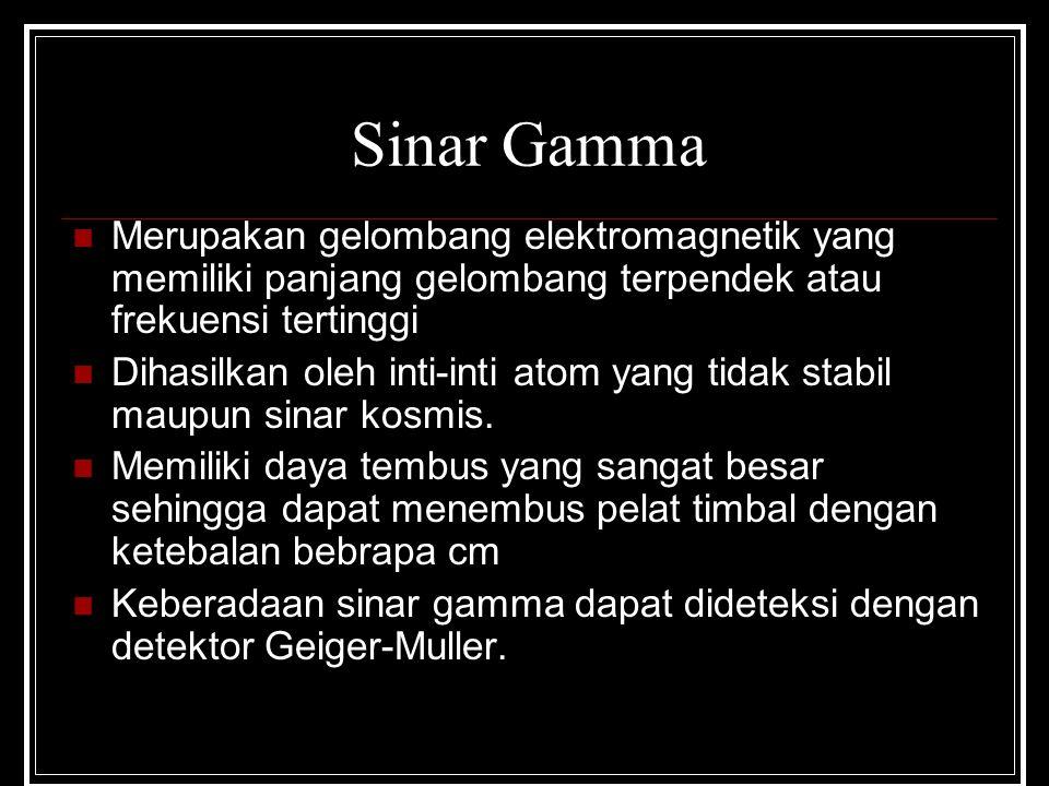Sinar Gamma Merupakan gelombang elektromagnetik yang memiliki panjang gelombang terpendek atau frekuensi tertinggi.