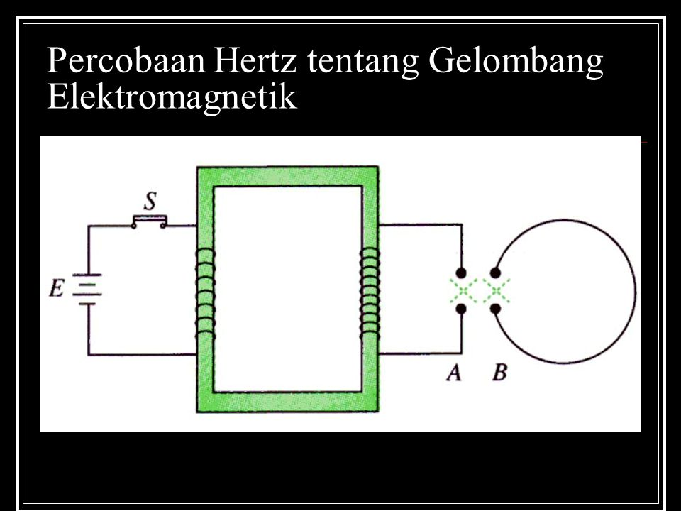 Percobaan Hertz tentang Gelombang Elektromagnetik