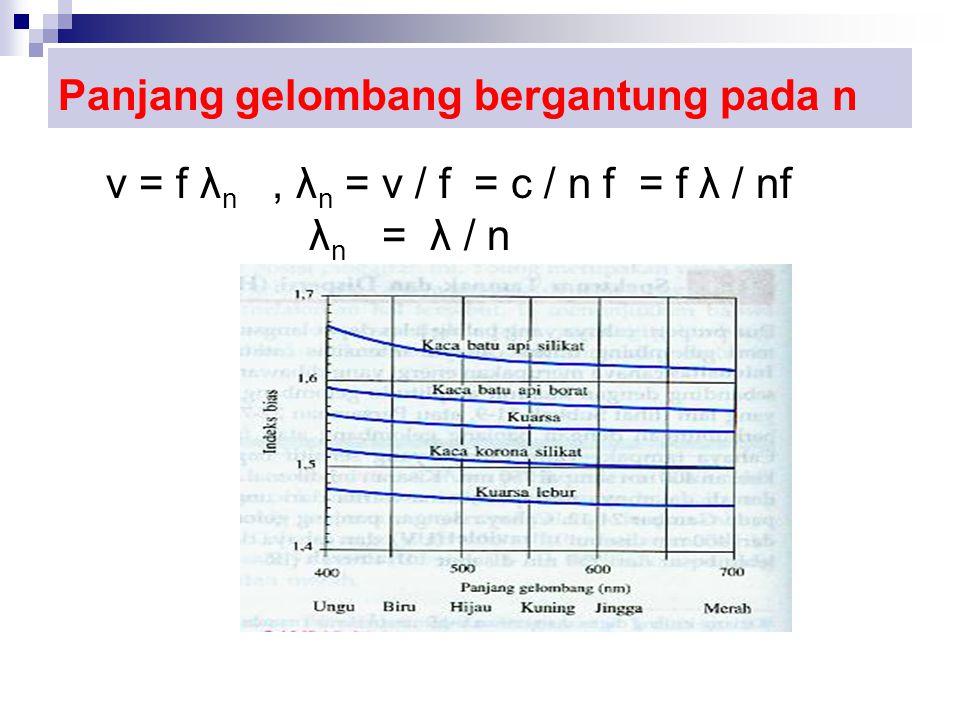 Panjang gelombang bergantung pada n