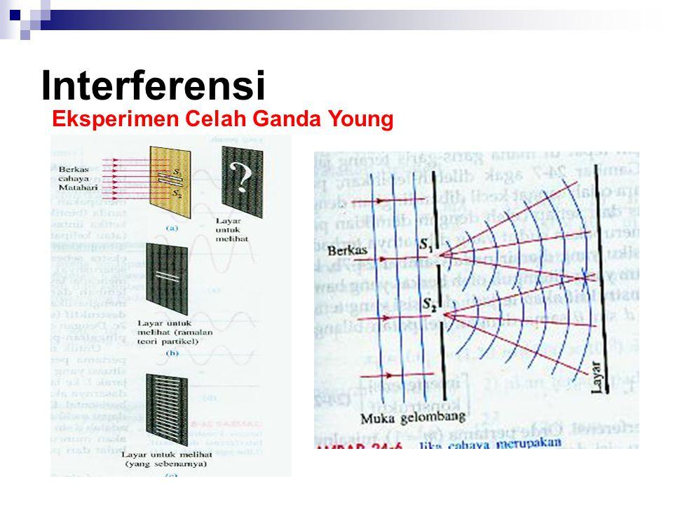 Interferensi Eksperimen Celah Ganda Young