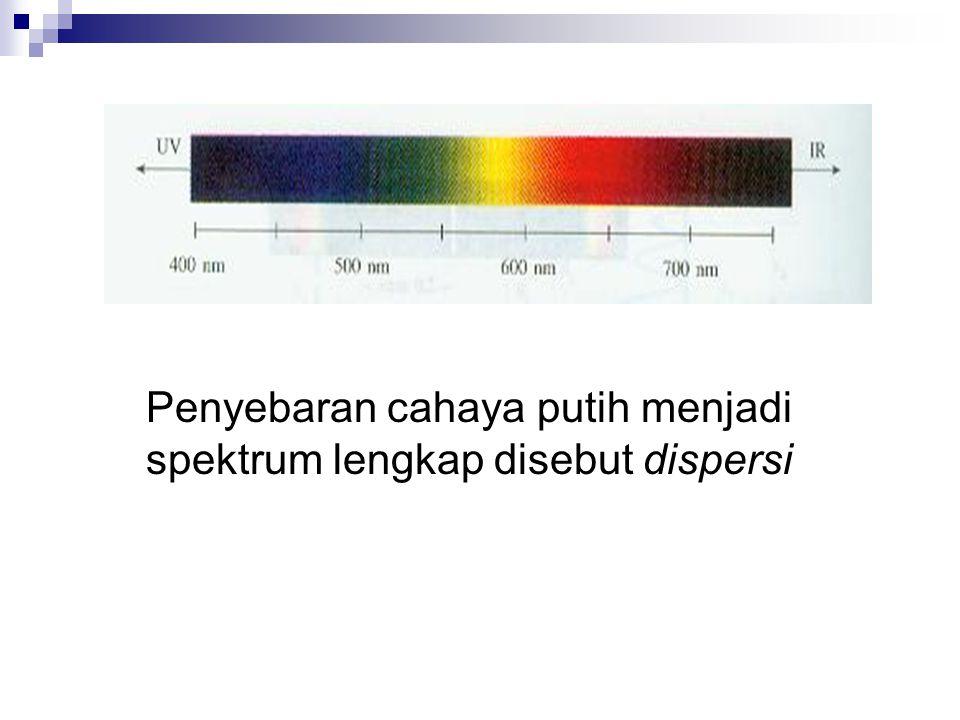 Penyebaran cahaya putih menjadi spektrum lengkap disebut dispersi