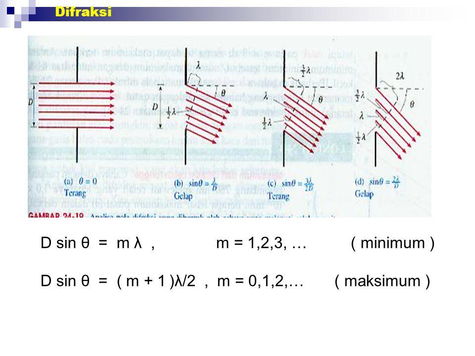 D sin θ = m λ , m = 1,2,3, … ( minimum )