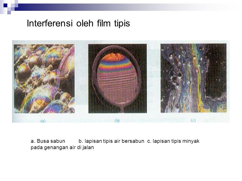 Interferensi oleh film tipis