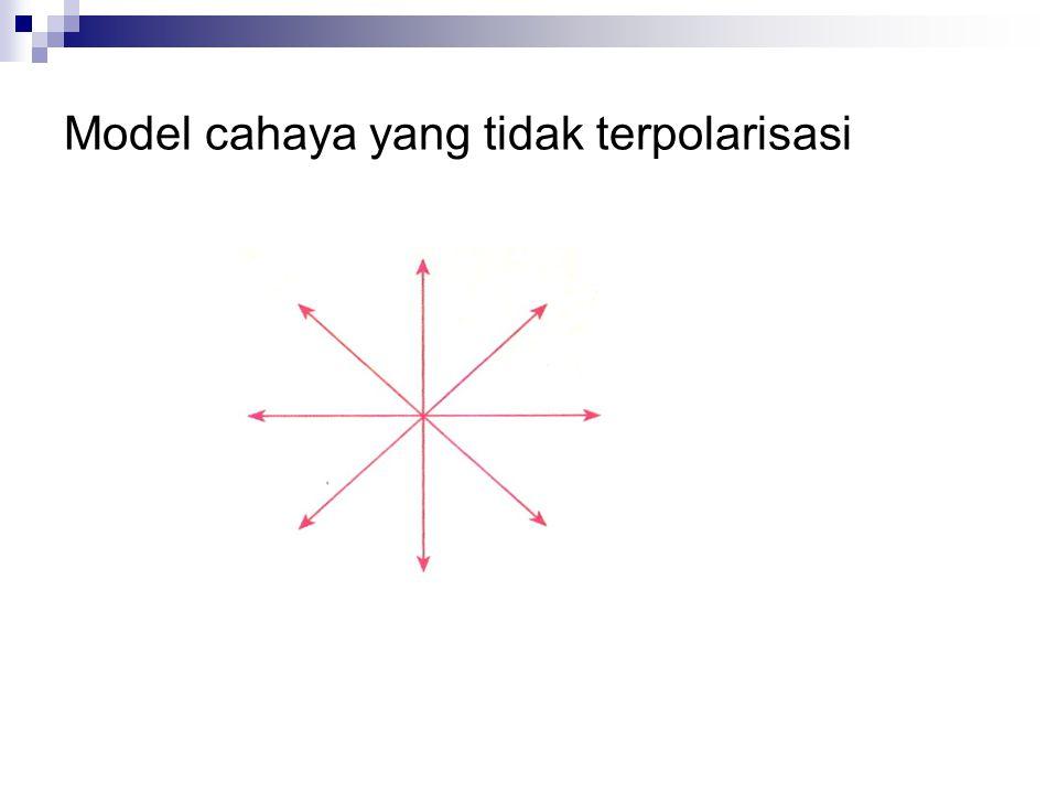 Model cahaya yang tidak terpolarisasi