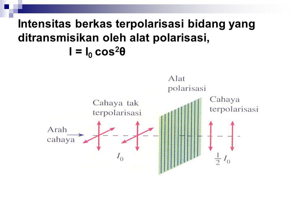 Intensitas berkas terpolarisasi bidang yang ditransmisikan oleh alat polarisasi, I = I0 cos2θ