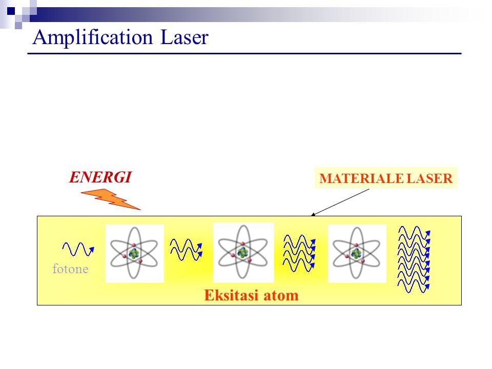 Amplification Laser ENERGI Eksitasi atom MATERIALE LASER fotone