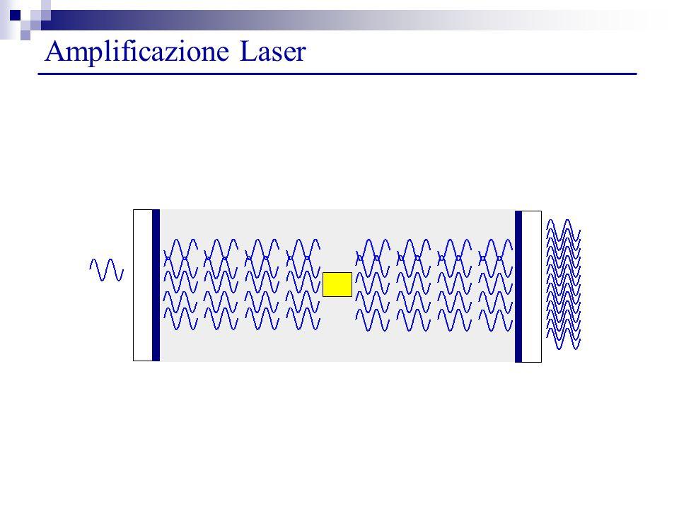 Amplificazione Laser