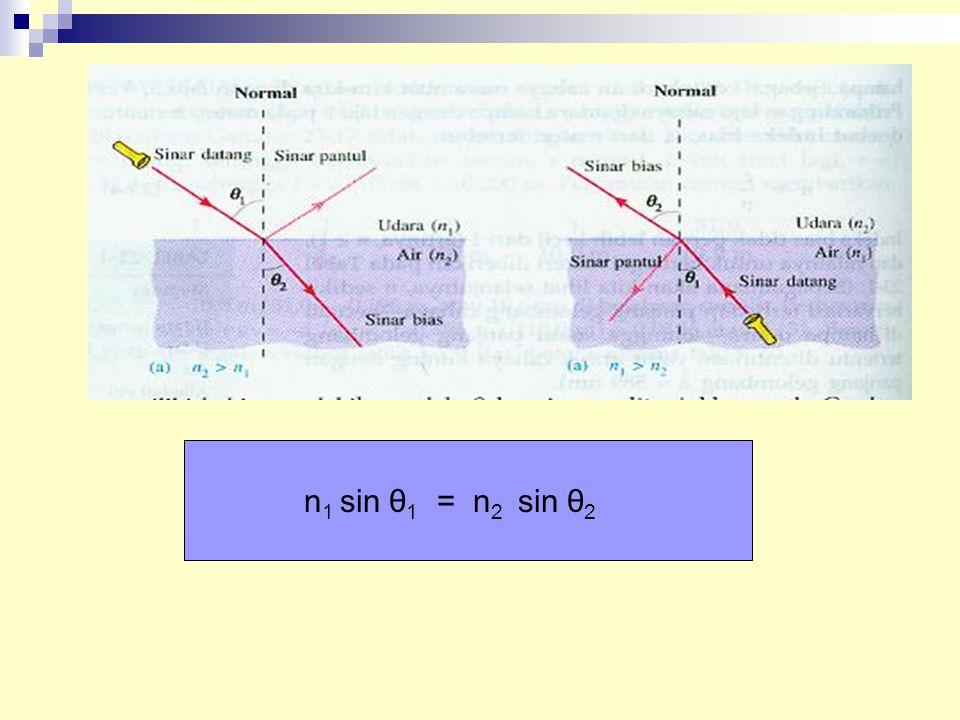 n1 sin θ1 = n2 sin θ2