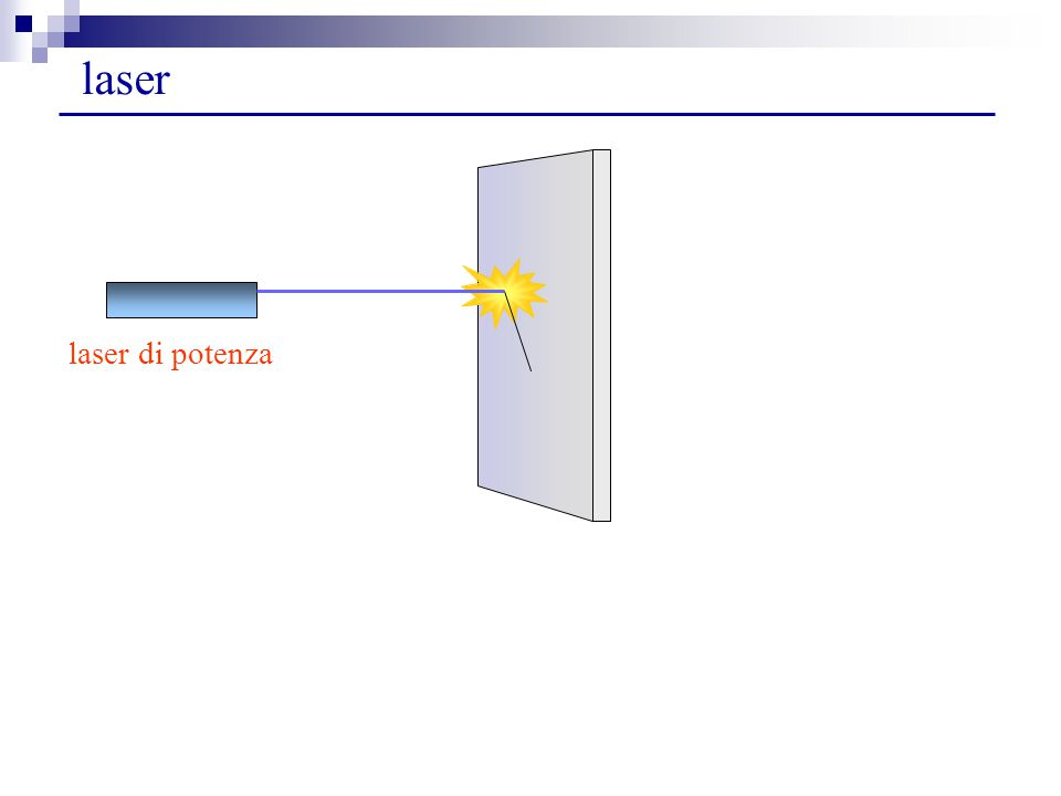laser laser di potenza