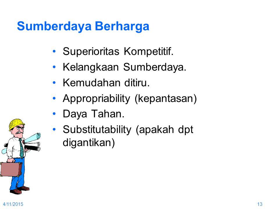 Sumberdaya Berharga Superioritas Kompetitif. Kelangkaan Sumberdaya.