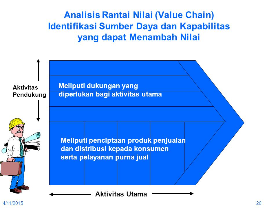 Analisis Rantai Nilai (Value Chain) Identifikasi Sumber Daya dan Kapabilitas yang dapat Menambah Nilai