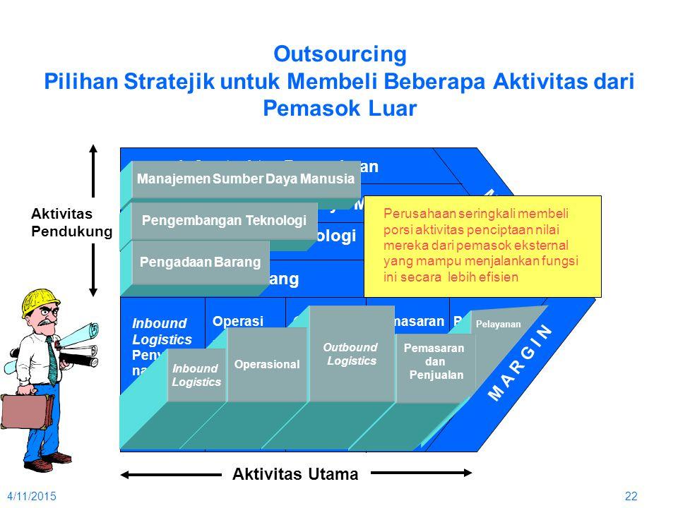 Manajemen Sumber Daya Manusia Pengembangan Teknologi
